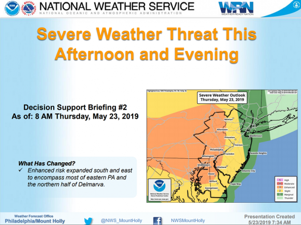 NWS: Severe Storms Expected Late Today Into This Evening